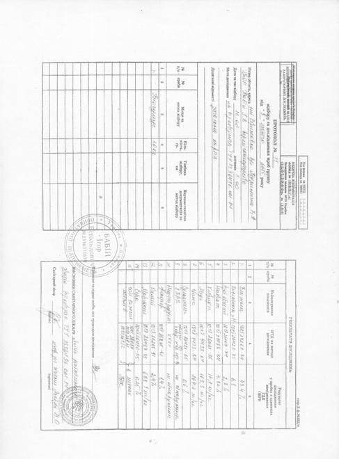 Паспорт-сертифікат на Біогумус (стор.2)