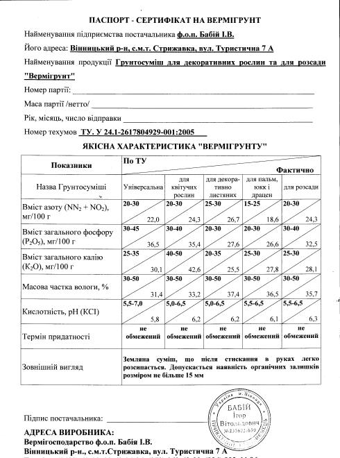 Паспорт-сертифікат на Вермігрунт (стор.1)