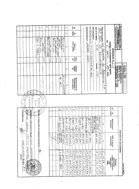 Паспорт-сертифікат на Вермісол (стор.2)